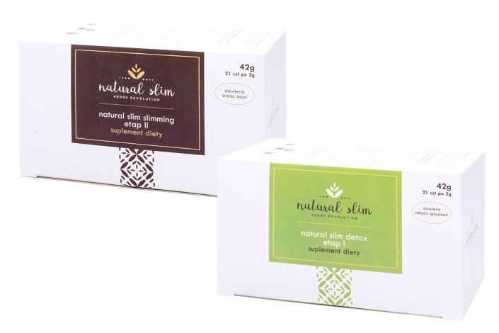 Fotografia produktowa - zdjęcie produktów, wycięcie, montaż i osadzenie na białym tle pudełek z herbatą